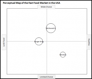 Step 7 for using the spreadsheet to create a perceptual map