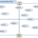 How to make a perceptual map in PowerPoint