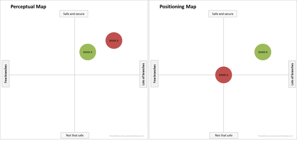 Comparison of a perceptual map to a positioning map