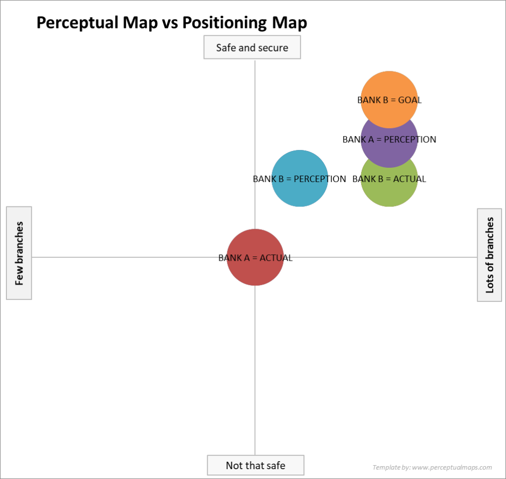 using a perceptual map and a positioning map together