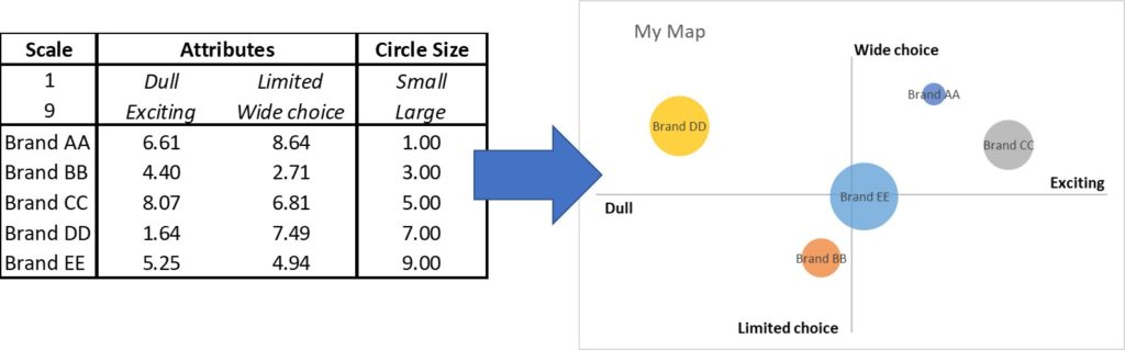 how to make a perceptual map in 365